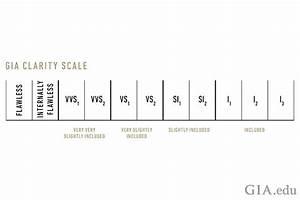 Diamond Price Chart 2018 Vvs Diamond Versus Vs Diamond What S The Difference In