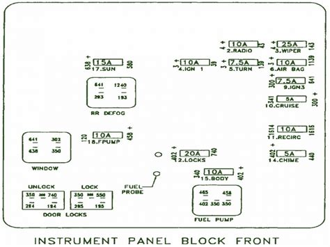 Saturn Sl Fuse Box Diagram by 1998 Saturn Sl2 Fuse Box Diagram Wiring Forums