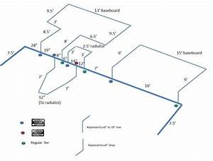 Hot Water Heat - Piping Question