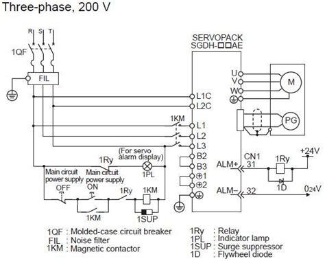 sgmgh 30aca61 motors by yaskawa mro drives