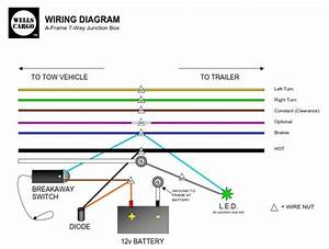 I Need A Wiring Diagram For 7 Wire