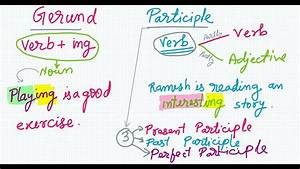 Gerund And Participle With Example