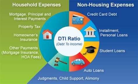 mortgage document checklist thompson kane mortgage loans