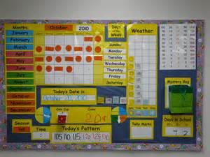 Preschool Parent Bulletin Board Ideas