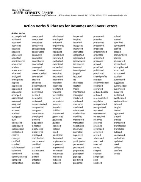 resume words qualifications verbs phrases for resumes and cover letters