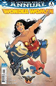 Wonder Woman Annual 1