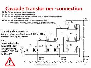 High Voltage Engineering 10ee73 Chapter 4 Generation Of Hv