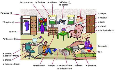les chambres de la maison les meubles de la maison parlez vous français