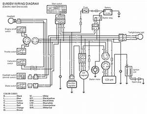 Diagram  Labeled Car Dashboard Diagram
