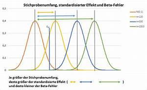 Fehler 1 Art Berechnen : poweranalyse betafehler fehler 2 art effekt ~ Themetempest.com Abrechnung