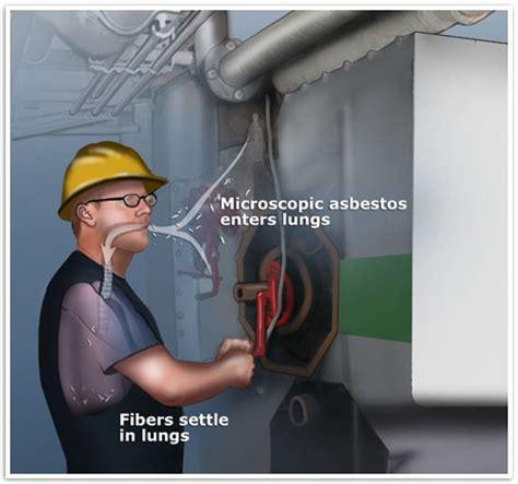 asbestos    older home allison