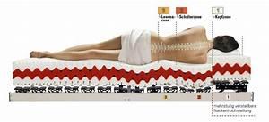 Matratzen Für Europaletten : matratzen ratgeber 6 tipps f r einen erholsamen schlaf ~ Articles-book.com Haus und Dekorationen
