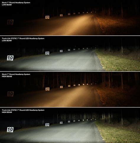 halogen light vs led hids in regular halogen headlights can be unsafe for both