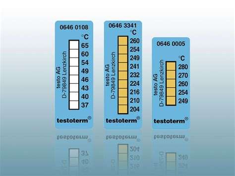 Temperature measuring strips with 14 temperature zones ...