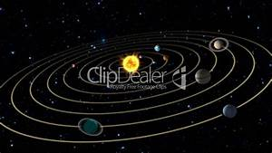 Solar System Animation: Royalty-free video and stock footage