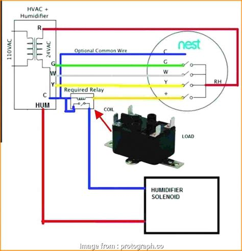 Furnace Wiring Diagram For Nest by 15 Popular Wiring Diagram Nest Thermostat With Humidifier