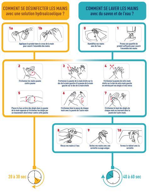 hygiene comment bien se laver les mains lymphome cie