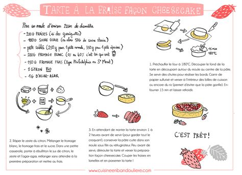 recette de cuisine de regime recettes de cuisine dessin