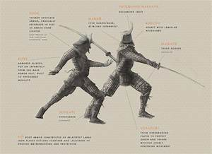 Guns, Scrolls, and Swords   HBLL