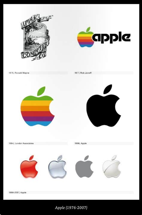 apple logo evolution logos pinterest