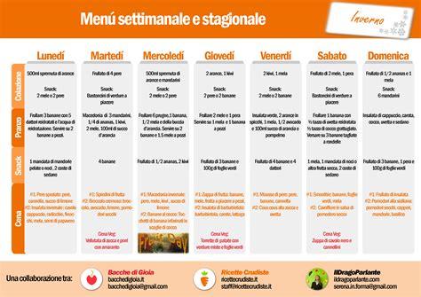 piano alimentare favoloso piano alimentare settimanale per dimagrire zc73