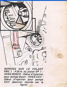 Pompe Injection Cav 3 Cylindres : calage pompe injection sur fiat 880 dt 4 cylindres ~ Gottalentnigeria.com Avis de Voitures