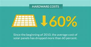 Soft Costs 101: The Key to Achieving Cheaper Solar Energy ...