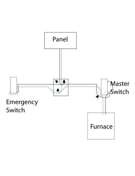 Switch Wire Diagram For Furnace by Need Help Wiring An Furnace Emergency Switch