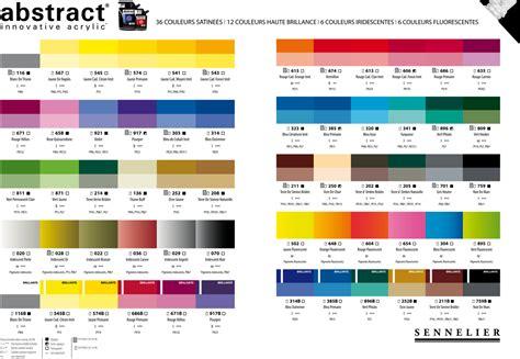 papier peint lessivable pour cuisine ordinaire palette de couleur peinture 3 peinture acrylique abstract sennelier 120ml survl com