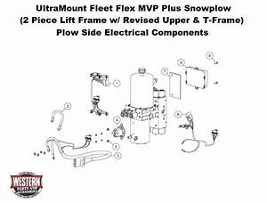 Ultramount Fleet Flex Mvp Plus