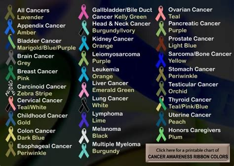 cancer colors and meaning best 25 cancer ribbon colors ideas on ribbon