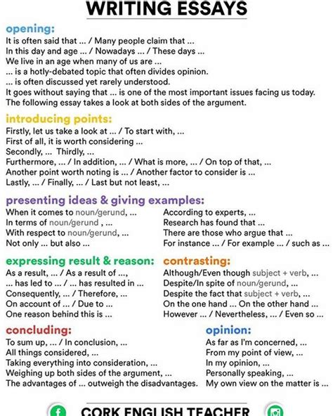 Writing Essay In English