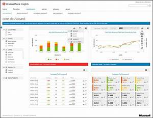 image gallery sharepoint 2013 dashboards With sharepoint dashboard templates