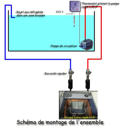 comment installer pompe aquarium climatiser bac 224 l aide d un groupe bi 232 re aquarium r 233 cifal aquarium marin aquarium eau