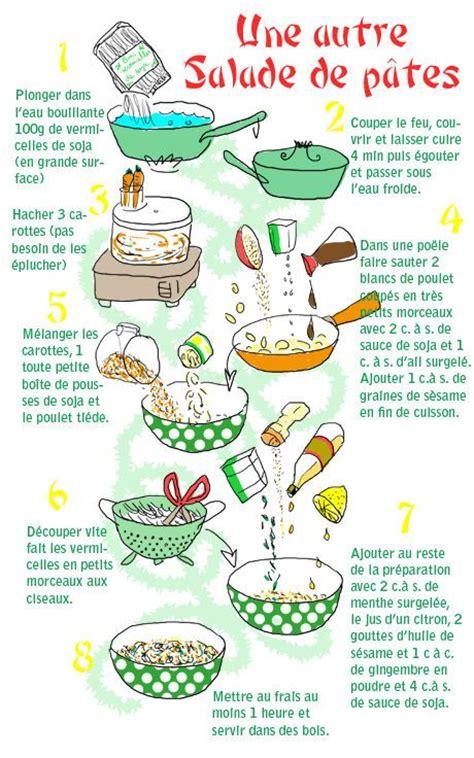 cuisiner des pates chinoises 1000 idées à propos de vermicelles de riz sur