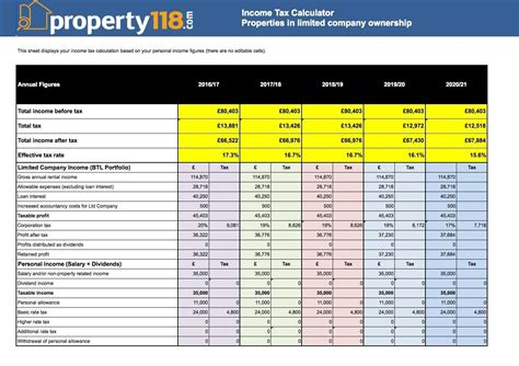 landlord bookkeeping spreadsheet db excelcom