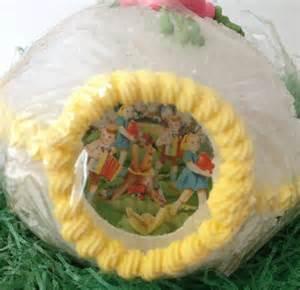 Vintage Easter Sugar Egg Diorama