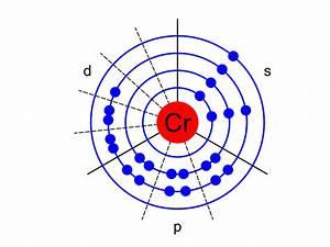 Some Bohr