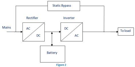 Uninterruptible Power Supply Ups Electricalu