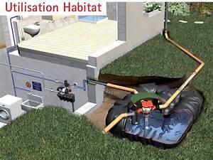 Kit Recuperation Eau De Pluie : kit recuperation d 39 eau de pluie platine habitat eco plus ~ Dailycaller-alerts.com Idées de Décoration