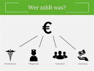 Wer Finanziert Zuhause Im Glück : ambulante pflege wer zahlt was ~ Lizthompson.info Haus und Dekorationen