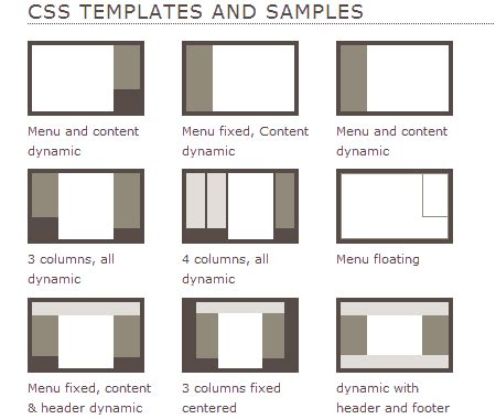 html layout templates css layouts 40 tutorials tips demos and best practices noupe