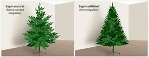 Guirlande En Sapin Artificiel : d corer un sapin de no l d coration ~ Nature-et-papiers.com Idées de Décoration