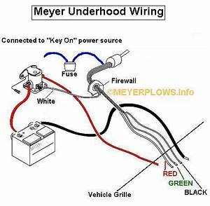 Meyer Light Wiring Diagram : meyer slik stik wiring plow ~ A.2002-acura-tl-radio.info Haus und Dekorationen