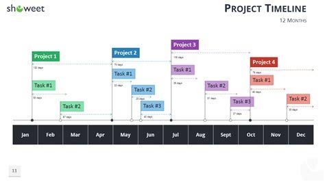 project timeline template   timeline spreadshee