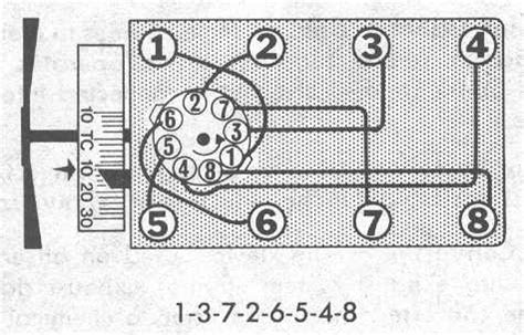 1977 Ford 351m F150 Ignition Wiring Diagram by The Mustang Ii Organization