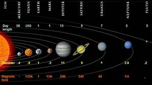 'Solid evidence' for 9th planet in solar system: Scientists