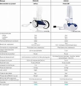 Comparatif Robot Piscine : comparatif robot piscine pulseur jet vac et robot polaris 280 ~ Melissatoandfro.com Idées de Décoration