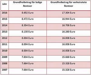 Steuersatz Rentner Berechnen : freibetrag rente 2015 kfz versicherung ~ Themetempest.com Abrechnung
