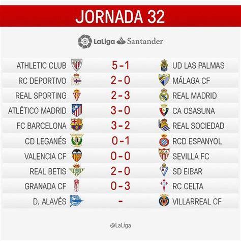 La Liga Santander (Jornada 32): Resultados - | Real madrid ...
